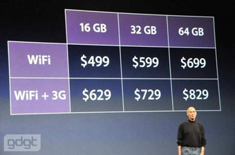 iPad Pricing Summary