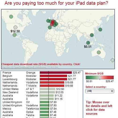iPad Data Plans compared