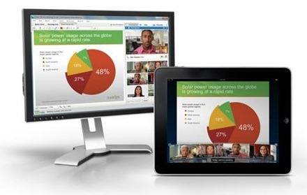 Cisco Webex for iPad