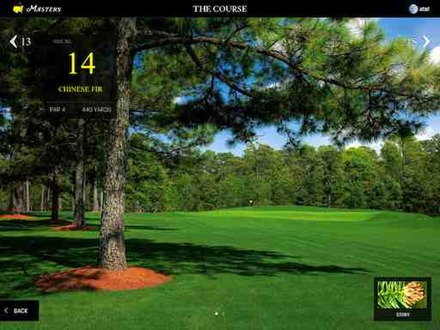 The Masters Tournament for iPad