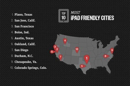 iPad Friendliest Cities