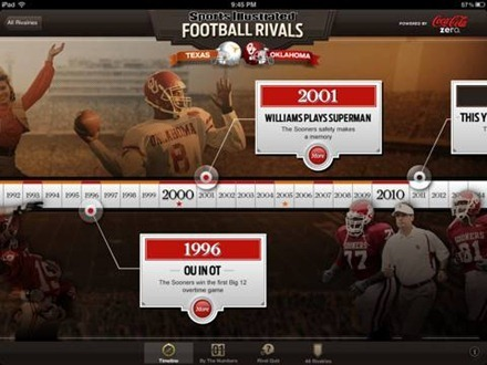 Sports Illustrated Football Rivals HD for iPad