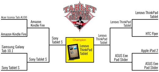 TabletWorldSeries1