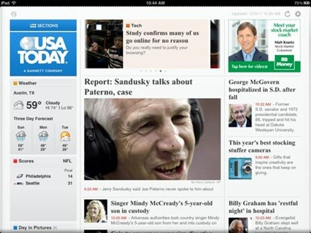 USAToday for iPad