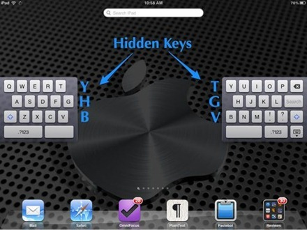 iPad Keyboard Hidden Keys