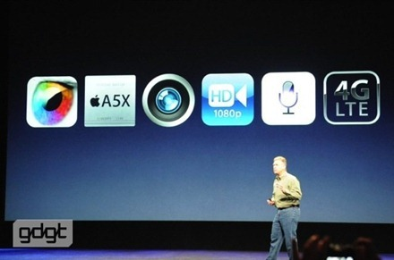 New iPad New Features
