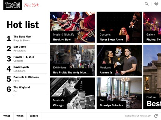 Time Out New York Hot List