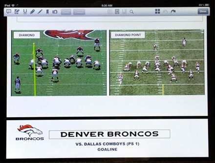 iPad as Denver Broncos Playbook
