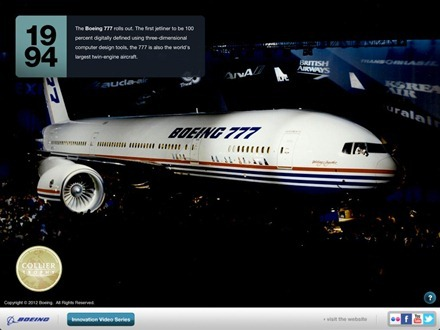 Boeing 777 digitally defined