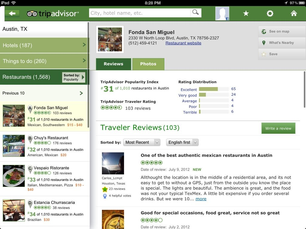 can anyone write a review on tripadvisor restaurant