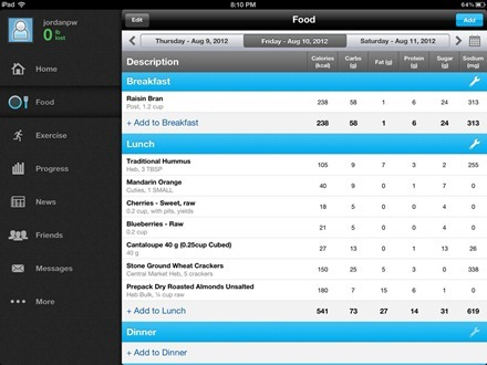 Calorie Counter and Diet Tracker by MyFitnessPal HD for iPad