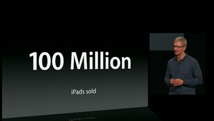 !00 Million iPads Sold