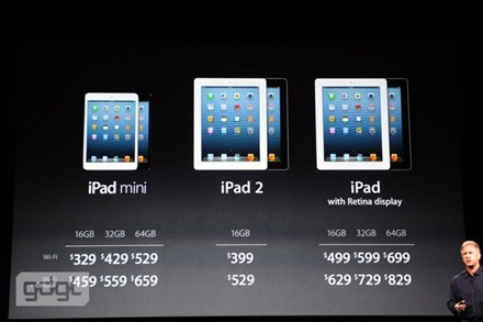 iPad Mini Full Prices
