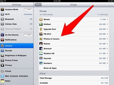 iPad Usage Screen