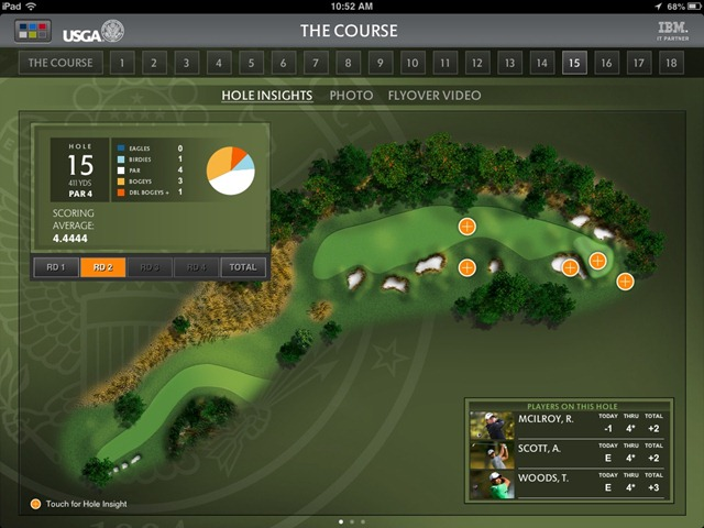 Notable New iPad Apps 2013 US Open Golf Championship for iPad