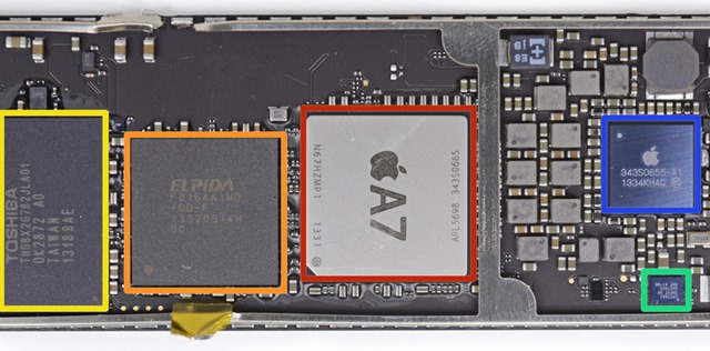 The One (very) Disappointing Part of the iPad Air Spec: RAM