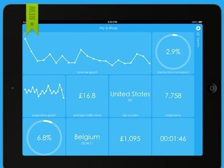 Analytics Tiles iPad app