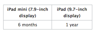 iPad Storage Guidelines