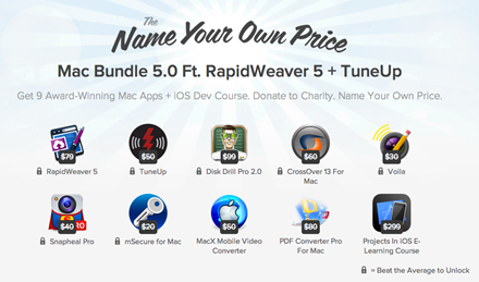 Name Your Own Price Mac Bundle