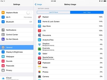 iOS 8 Apps Battery Usage