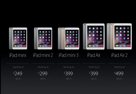 Full iPad Lineup Pricing