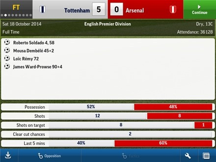 Football Manager Handheld 2015 for iPad
