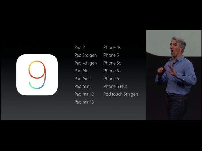 iOS 9-avalability