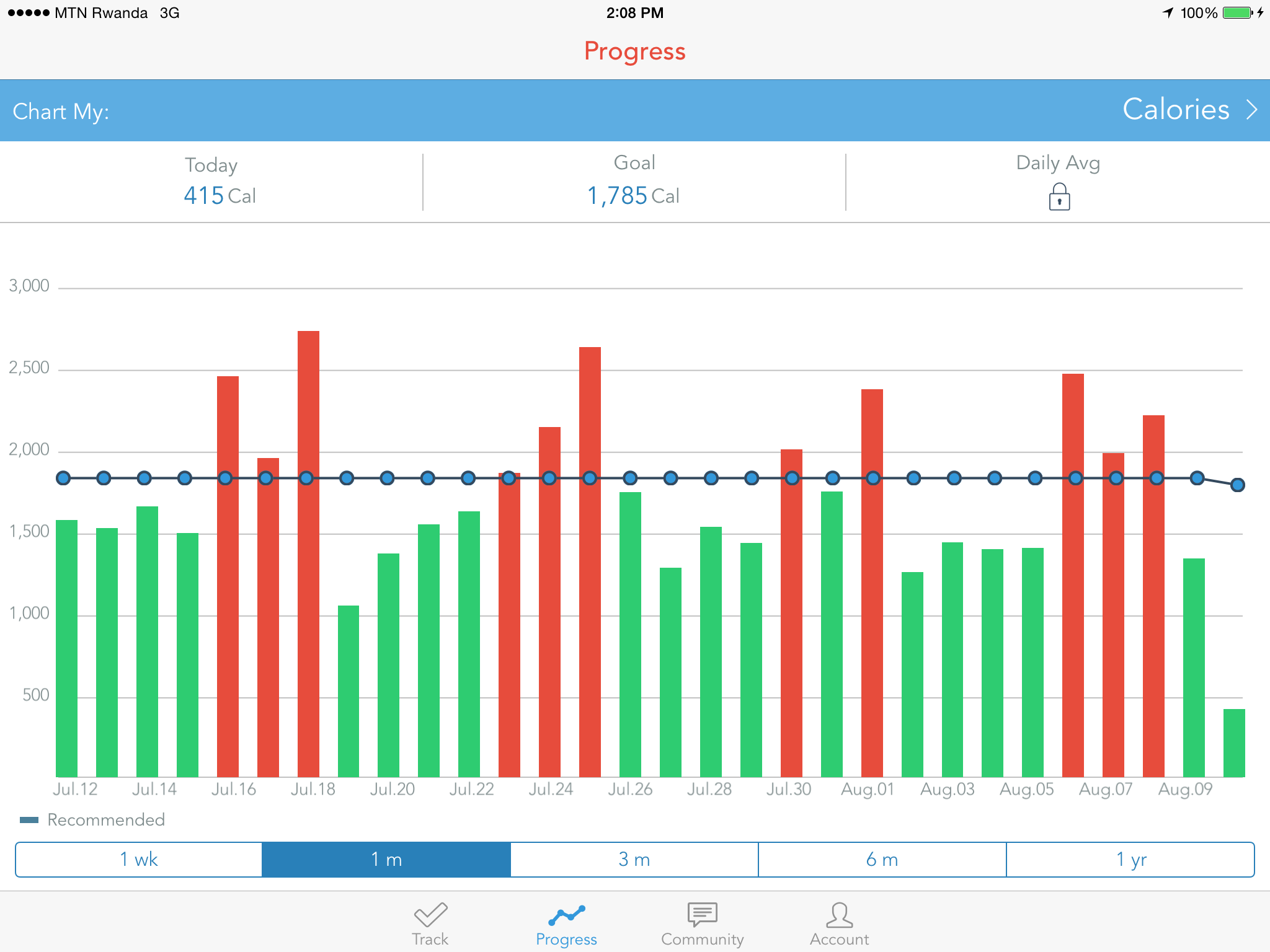iPad nutrition tracking apps: MyPlate vs  MyFitnessPal | iPad Insight