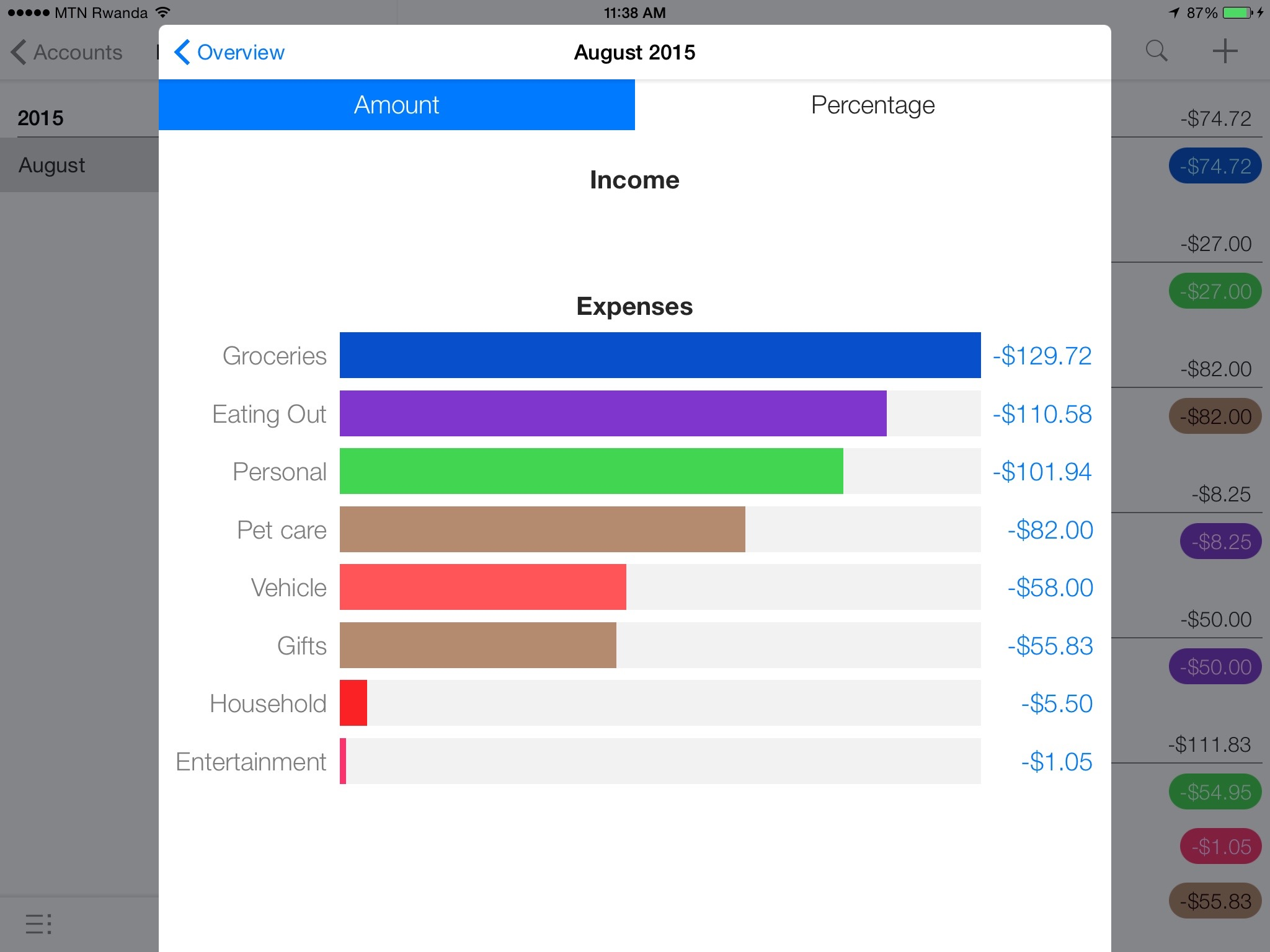 Super-simple spending tracker: My Finances for iPad