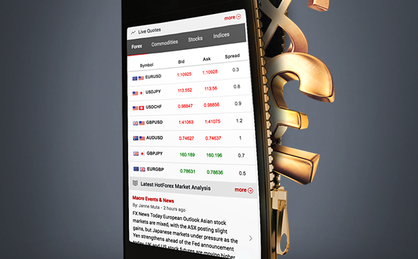 Forex iphone app