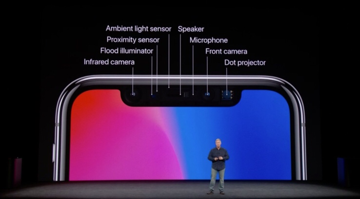 2018 Predictions and Resolutions: The Year of Face ID