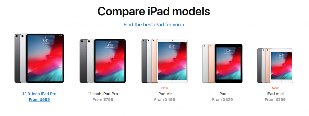 The iPad Lineup Makes Sense Again!